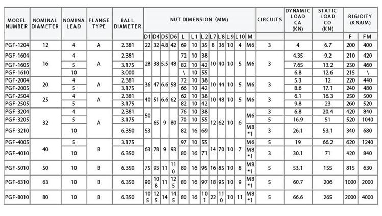 thread cutting on lathe calculation pdf